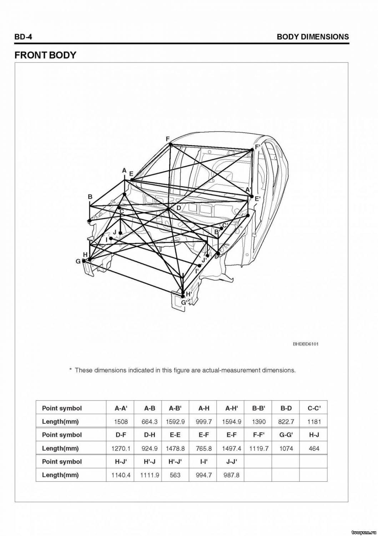геометрия кузова hyundai accent
